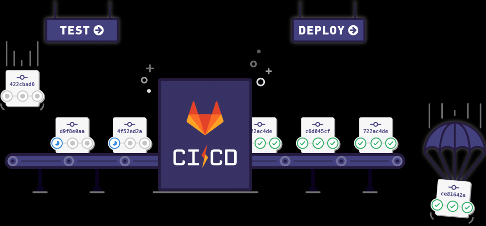 ci-cd-test-deploy-illustration_2x.png