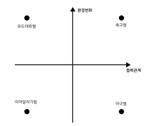 주석 2020-06-30 191817.png